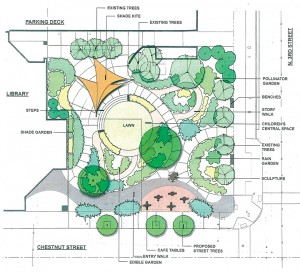 Supplied illustration courtesy of the New Hanover County Public Library. Plans for a new park at the downtown Wilmington library include a small amphitheater and several gardens.